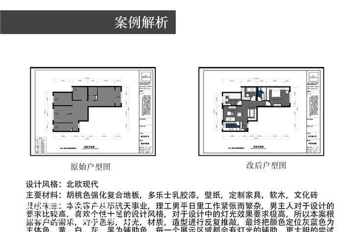现代欧式卧室设计效果图
